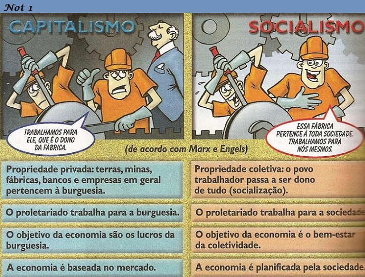 capitalismo-socialismo-diferencas
